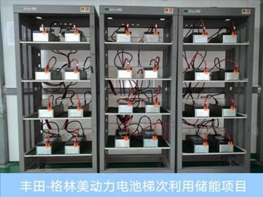 格林美携手丰田汽车、三井合作 推进退役动力蓄电池回收利用项目